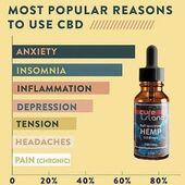 #anxiety #insomniac #inflammation #depression #tension #headaches #chronicpain #doyoucbd #cureislandcbd #betterlife #happylife #cbd . . www.cureisland.com